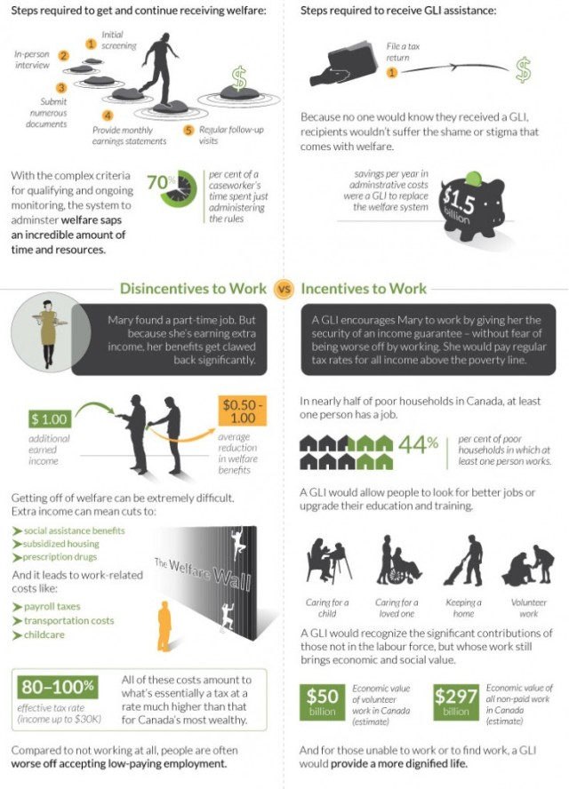infographic-case-guaranteed-income-2